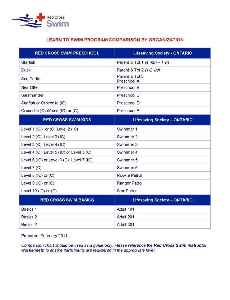 Swimming Lesson Conversion Chart Bwg Leisure Centre